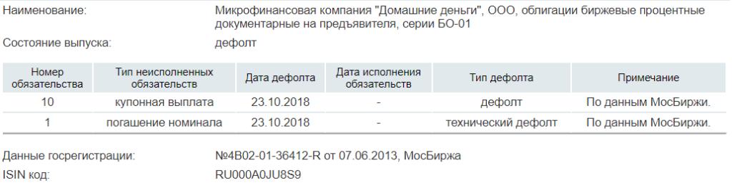 дефолт по облигациям домашние деньги